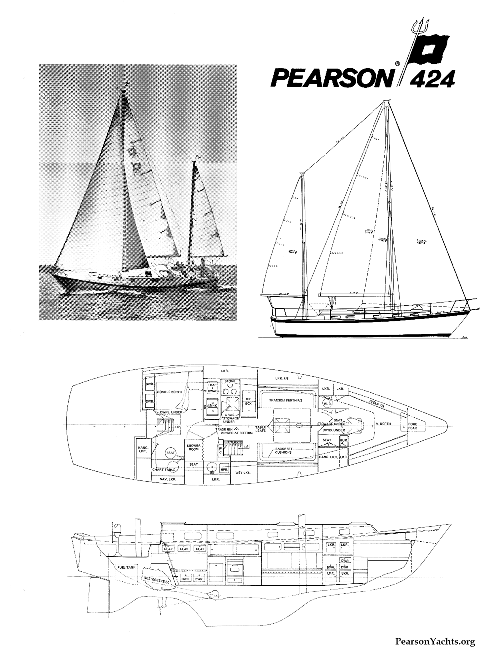 Pearson Sailboat Models 23 Hp Vanguard Wiring Diagram Deceptively